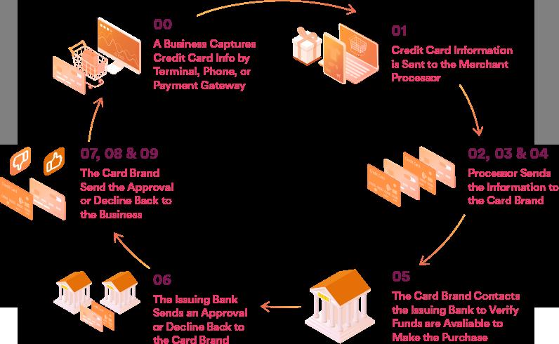 img_circlediagram