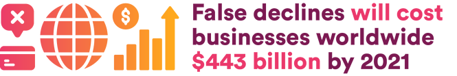 Falses delcines will cost businesses worldwide $443 billion by 2021