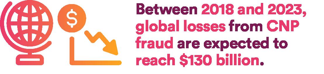 https://www.pymnts.com/news/retail/2019/merchants-cnp-fraud-customer-data/