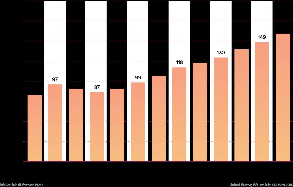 chart-01