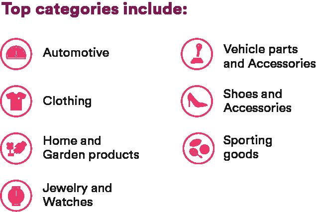 top categories include