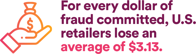 For every dollar of fraud committed, U.S. retailers lose an average of $3.13.